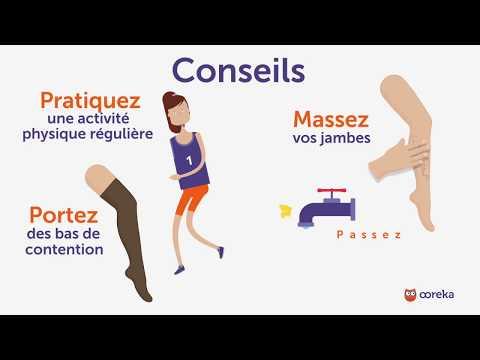 Termen lenjerie de corp din varicoză