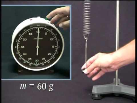 Determinación de la constante elástica de un resorte: procedimiento dinámico - YouTube
