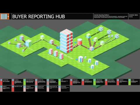 notionCUBE Live Example - Reporting Hub