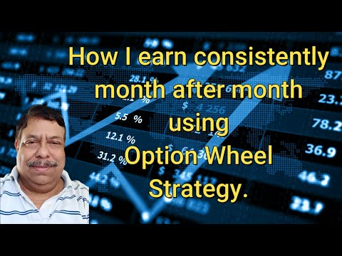 Signals for turbo options 60 seconds