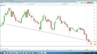 Analisi EUR/USD, CAD/JPY, EUR/AUD e EUR/TRY con Ichimoku