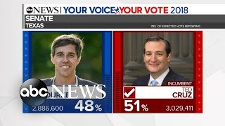 Ted Cruz expected to defeat Beto O