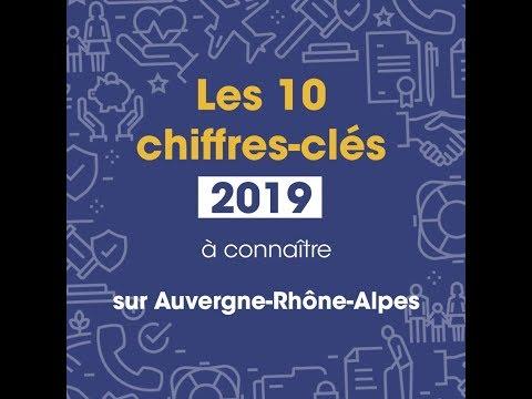 Les 10 chiffres clés 2019 à connaître sur Auvergne-Rhône-Alpes