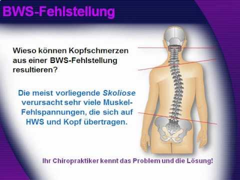 Wunden Rücken und monatliche beschmiert