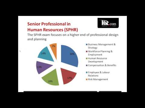 PHR/SPHR Exam Refresher Course Information Session - YouTube