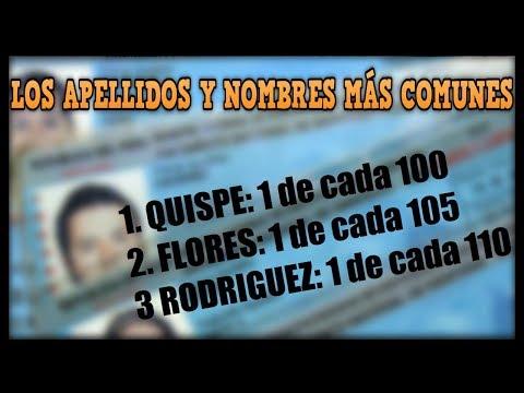 SIGNIFICADO Y ORIGEN DE APELLIDOS PERUANOS | @SoyHugoX