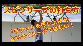 テニススピンサーブスピンサーブでのラケットの差し込み方の説明窪田テニス教室