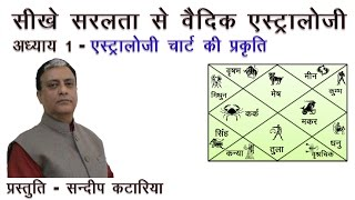 Hindi Learn Vedic Astrology Lesson 1 by Sundeep Kataria - Download this Video in MP3, M4A, WEBM, MP4, 3GP