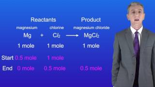 GCSE Science Chemistry (9-1) Limiting Reactant