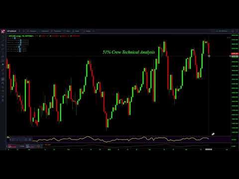 Bitcoin ir pinigų plovimas