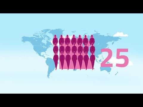 حياتك غالية - سرطان الثدي