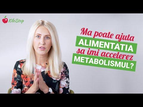 Solodyn efecte secundare pierdere în greutate