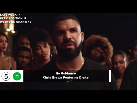 Top 50 Songs Of The Week - October 5, 2019 (Billboard Hot 100)