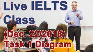 IELTS Live Class - Task 1 Diagram Writing - Floor Plan