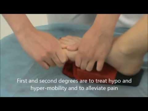 Enfermedad de las articulaciones de rodilla en Yorkshire