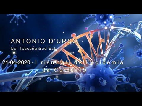 Usl Toscana Sud Est: i dati sull'emergenza Coronavirus - 21/04/2020