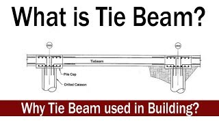 What Are Tie Beams ? Why Tie Beam Constructed In Building? Use Of Tie Beam