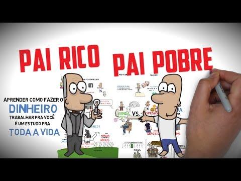 PAI RICO PAI POBRE | COMO FICAR RICO? | Principais ideias