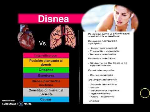 Fármacos para el alivio del ataque hipertensión