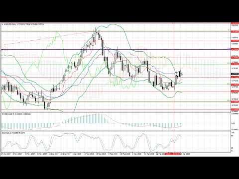 Прогноз на неделю с 16-20.04.2018: EUR/USD, GBP/USD, USD/JPY, AUD/USD, Gold