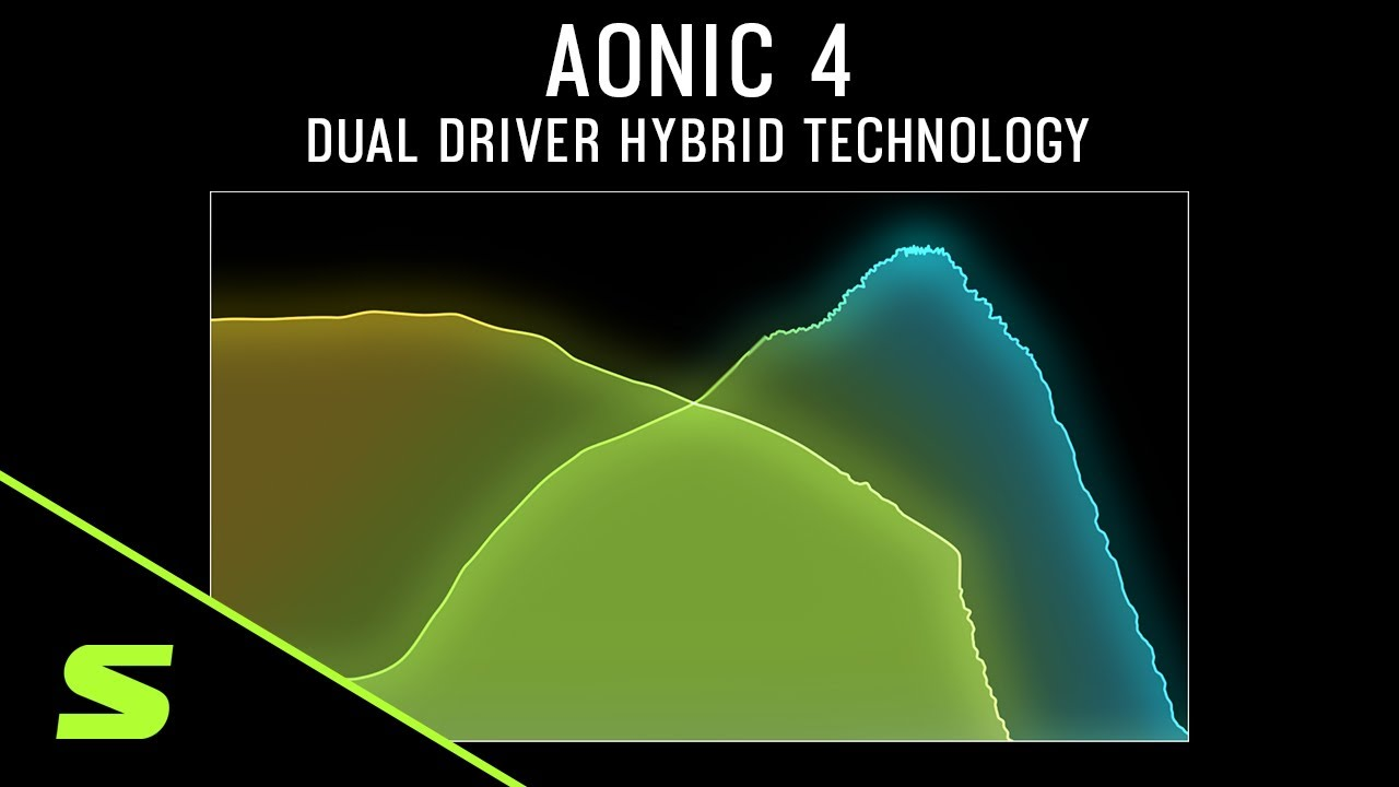Shure Aonic 4 | Dual Driver Hybrid Technology