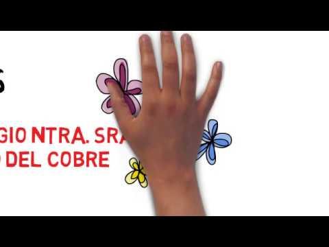 Video Youtube JESUS MARIA-Nuestra Señora CARIDAD DEL COBRE