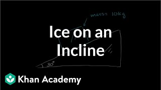 Ice Accelerating Down an Incline