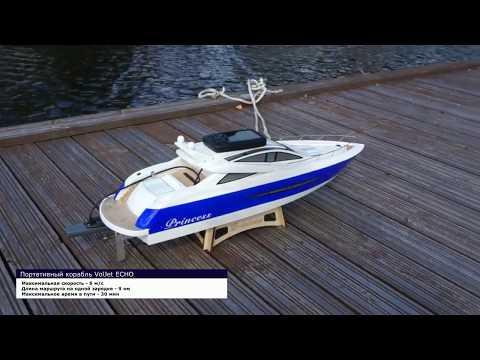 Портативный корабль VolJet ECHO для исследования водоемов