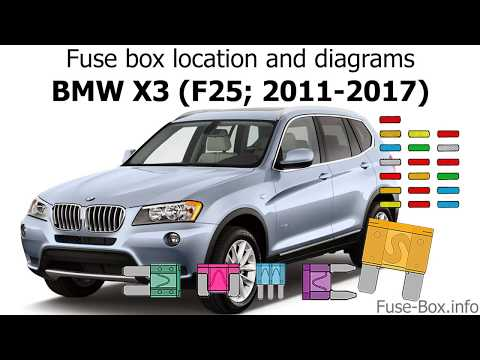 fuse box location and diagrams: bmw x3 (f25