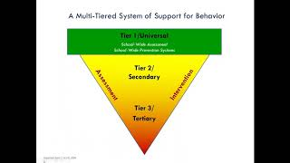 The Functional Behavior Assessment And The Behavior Intervention Plan