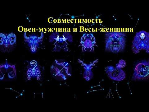 Гороскоп на 25 октября по знакам зодиака и