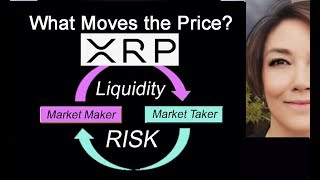 Digital Asset XRP Price, SBI Mr. Kitao, Japan Mega Banks QUIT Remittance Project, CME Certification
