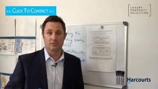 Real Estate Market Update San Diego 2nd Qtr 2016 - Justin Brennan