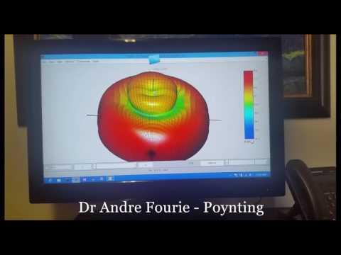 3D Radiation Patterns Poynting OMNI-291
