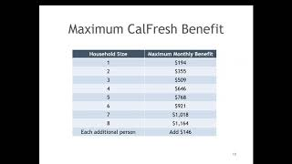 CalFresh after the end of SSI Cash Out