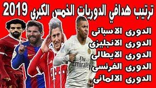 ترتيب هدافي الدوريات الخمس الكبرى 2019 / محمد صلاح يتفوف على كرستيانو وميسى مستمر؟؟