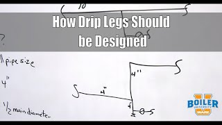 Steam Systems | How Drip Legs Should Be Built
