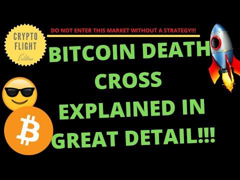 Cboe futures bitcoin prekyba