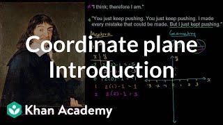 Descartes and Cartesian Coordinates
