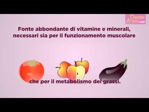 Esercizi e metodi per perdita di peso di gambe