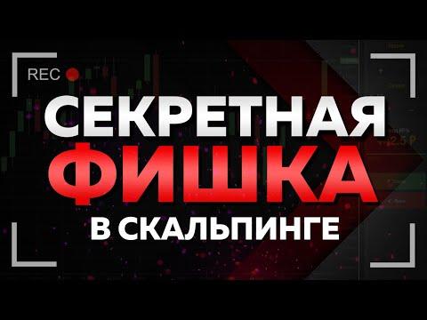 Prce acton для бинарных опционов видео