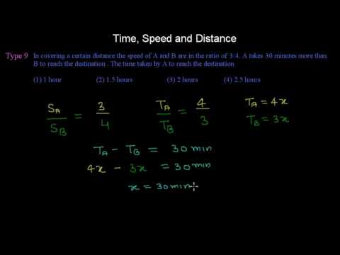 Time, Speed and Distance 9