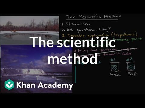 The scientific method (video) Khan Academy