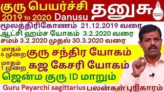 Kanni Guru Peyarchi Palankal 2019-2020 கன்னி குரு