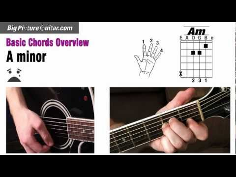 Basic chords for Guitar an Overview: Chords A, A7, Am, E, Em, E7, D, D7, Dm, B7, G, G7, C, C7