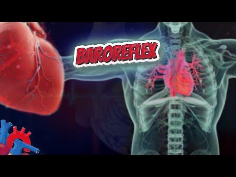 Behandlung von Bluthochdruck Diät