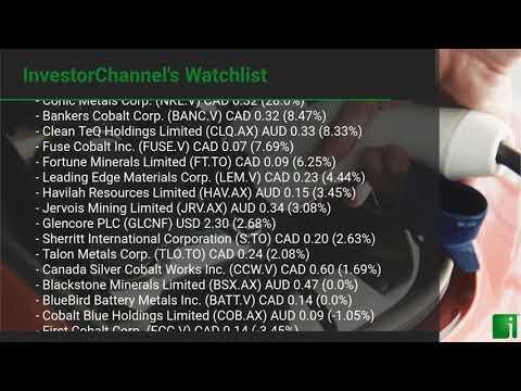 InvestorChannel's Cobalt Watchlist Update for Friday, September 11, 2020, 16:30 EST