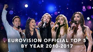 EUROVISION OFFICIAL RESULTS - TOP 5 BY YEAR 2010-2017