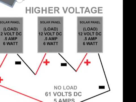solar panels my blog solar panel wiring configurations for diy grid photovoltaic power