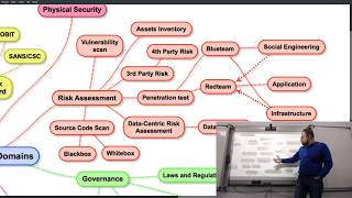 ФТИ. Факультатив по кибербезопасности. Занятие 1.